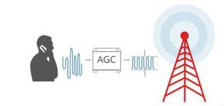 3G-4G-ve-Gsm-Repeater-Çözümleri-2